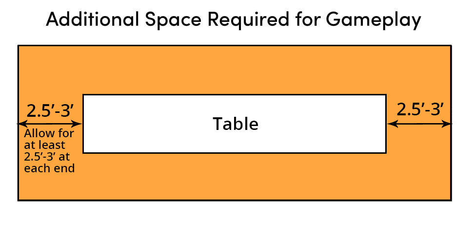 space planing for shuffleboard table installation