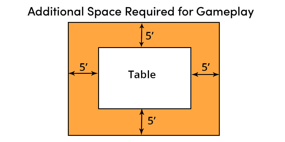 Pool Tables Space Planing